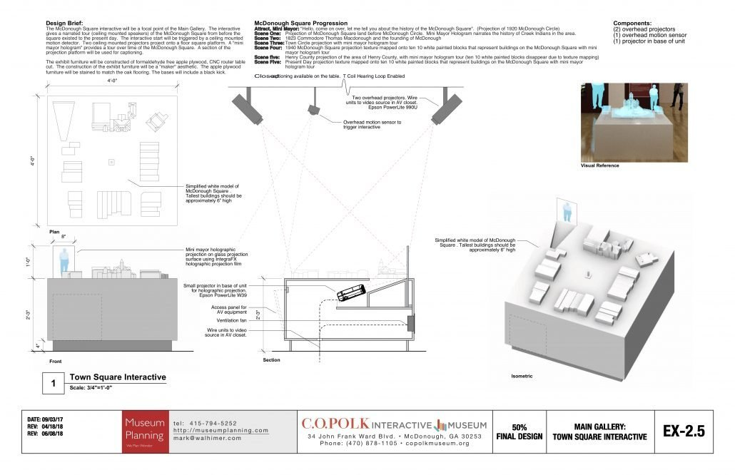 Interactive Scale Model